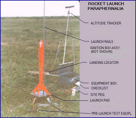 Photo of launch system paraphernalia